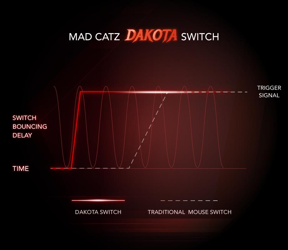 Mad Catz B.A.T. 6+grafico switch DAKOTA